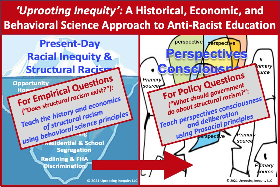 'Uprooting Inequity': A Historical, Economic, and Behavioral Science Approach to Anti-Racist Education